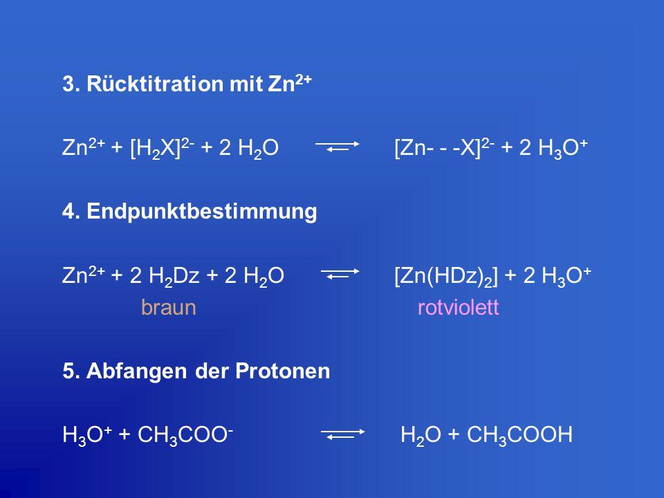 3. Rücktitration mit Zn2+ Zn2+ + [H2X]2- + 2 H2O [Zn- - -X]2- + 2 H3O+ 4. Endpunktbestimmung.